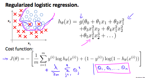 regularized-logistic-regression.png